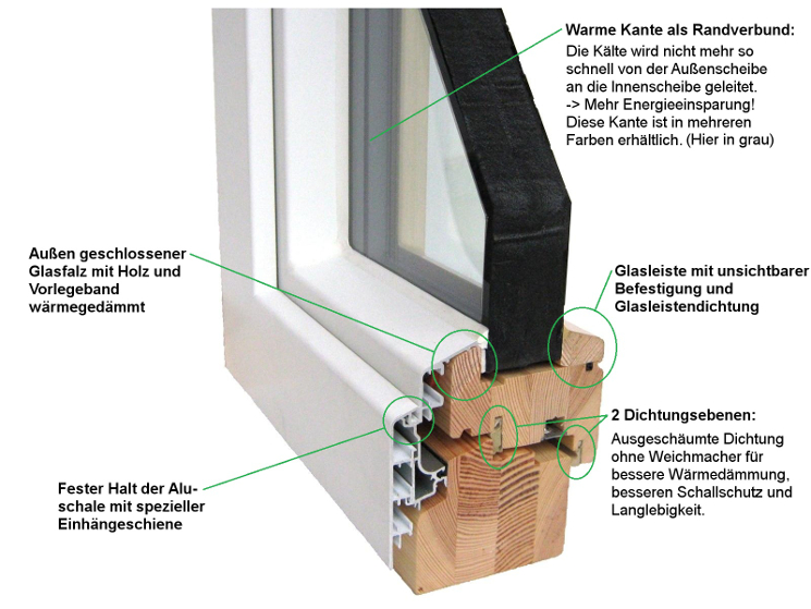 Holz alu fenster vorteile  Fenster, Haustür, Wintergarten, Alu-Nachrüstung, Holzreparatur ...